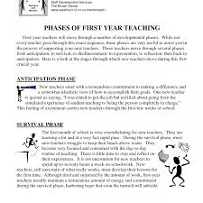 resume for student teaching exles in writing beautiful musicher resume exles specialist sle new of
