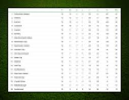 premier league results table and fixtures premier league home form table chelsea top crystal palace bottom