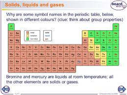 gases on the periodic table periodic table are there more solids liquids or gases on the
