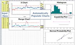 Excel Chart Template Chart Template In Excel