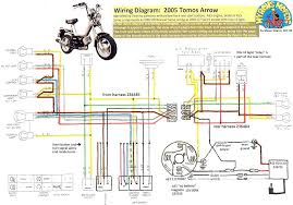 magnum 50cc scooter wiring diagram diagram wiring diagrams for