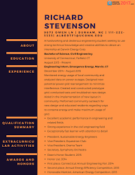 modern format of resume modern resume samples free resume example and writing download resume samples for freshers engineers 2017