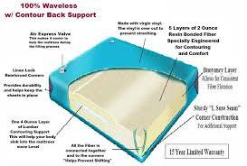 100 percent waveless mattress 1 800 205 8003 motionless waterbeds