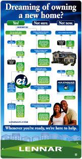 68 best lennar homes in houston images on pinterest houston