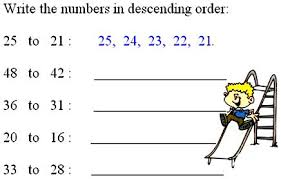 ascending order or descending order bigger to smaller number