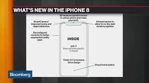 Home Design 3d App Keeps Crashing by How Apple Plans To Change The Way You Use The Next Iphone Bloomberg