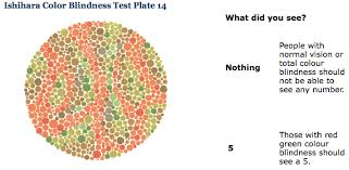 Red Green Color Blindness Tests Colour Blindness Workflow