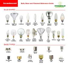 l bulb base sizes bulb base dimensions lighting