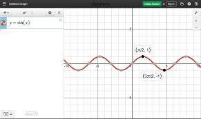 free online calculator desmos smarter balanced partner on free accessible online