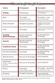 traditional thanksgiving meal menu thanksgiving day food checklist thanksgiving