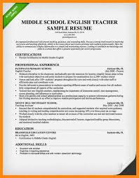English Teacher Resume Examples by 4 Resume Samples For Teachers Manager Resume