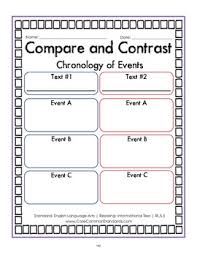 ri 5 5 fifth grade common core worksheets activity and poster tpt