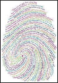 our linguistic fingerprint aiaconnect