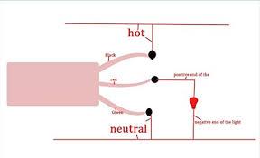 sensky bs033c motion sensor light switch occupancy sensor switch