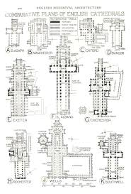 Sir Banister Fletcher File Comparative Plans Of English Cathedrals 412 Jpg Wikimedia