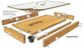 how to use a router table how to make a router and table saw combination victorcrafter com
