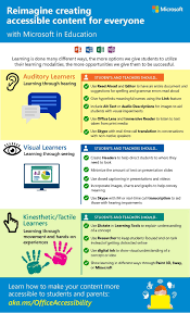 10 tips to make your classroom more accessible u2013 microsoft edu
