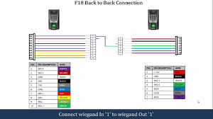 f18 connection diagram youtube