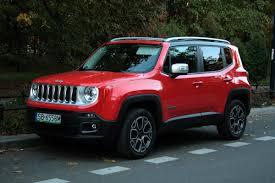 opel jeep jeep renagade kontra opel mokka