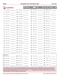 times tables practice sheets practice multiplication tables worksheets gialdini worksheets