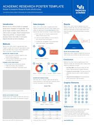 template latest research poster template research poster template