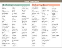 glycemic index diet food list yttrium technology com