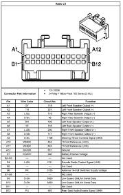 jeep xj radio wiring diagram wiring diagram and schematic design