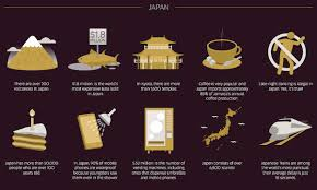 infographic 100 interesting facts from around the world