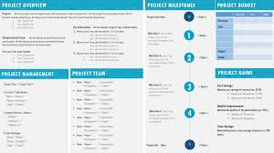 Six Sigma Project Charter Template Excel Project Charter1 Png