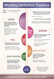 mailing wedding invitations when to send wedding invitations save the dates
