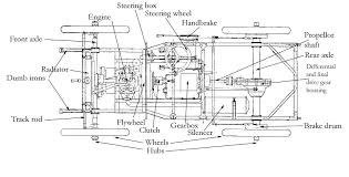 100 car diagram wiring diagram car android apps on google