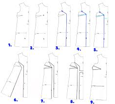 dress pattern without darts how to do a full bust adjustment on a shift dress good information