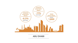 average apartment prices the property report abu dhabi 2017 cluttons youtube