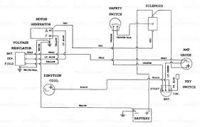 solved im looking for a wiring diagram for cub cadet fixya