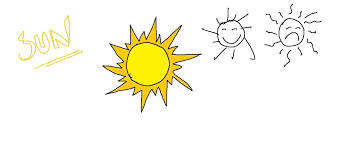 easy drawing lessons how to draw a sun