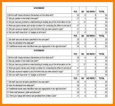 customer satisfaction report template customer satisfaction survey template resume template