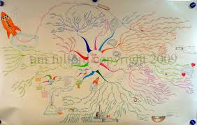 Creative Maps Ultimate Mind Maps Gallery Mind Mapping U0026 Creative Thinking