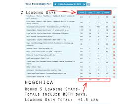 phase 1 hcg diet the loading gorge phase on hcg your guide