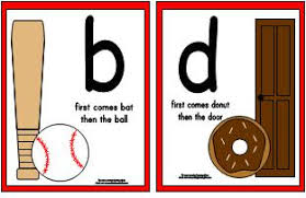 B And D Worksheets 100 Day Activities All About Me