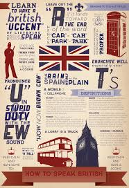 How To Type Resume In Word With The Accents How To Speak British Accent Infographic Lovely Infographics
