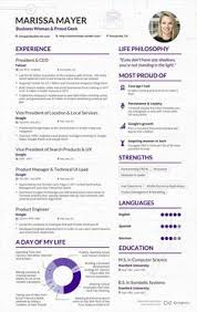 Data Scientist Resume Sample by Data Scientist Resume Include Everything About Your Education