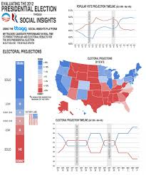 2012 Presidential Election Map by Using Social Insights To Predict The 2012 Presidential Election