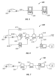 patent us20030130966 vehicle management appraisal and auction