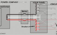 motor control wiring diagrams motor control circuit diagram pdf