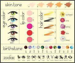 100 zodiac color zodiac color spectrum google search zodiac