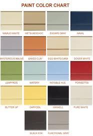 cabinet door finishes styles painted horizoncabinetdoor com