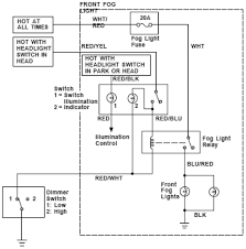 2003 honda element fuse box diagram honda wiring diagram