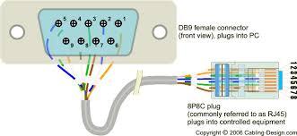 eia tia 561pin layout serial interface via 8 pin