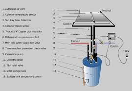 solar water heating system installation and operation instructions