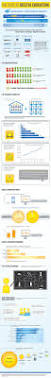 218 best smart infographics images on pinterest infographics